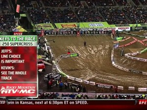 Supercross Seatle – Rd15